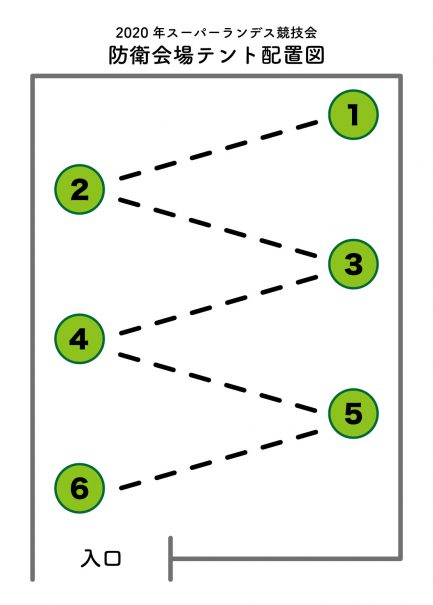 2020SL防衛テント配置図